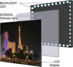 EDGE-LED